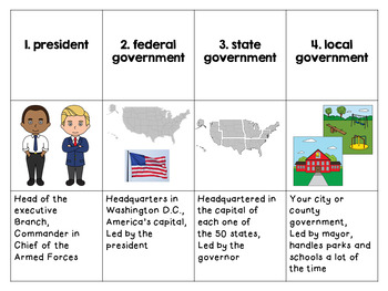 American Government and U.S. Constitution Vocabulary Cards