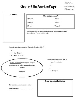 American Govt: Chapter 1: The American People Powerpoint Notes