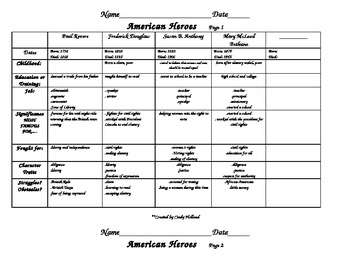 American Hero 3rd Grade Georgia Organizer Social Studies: CRCT Review