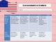 American Hero Informational Writing Unit