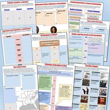 American History 1: Colonies - 1877 Google Drive Interactive Notebook Bundle