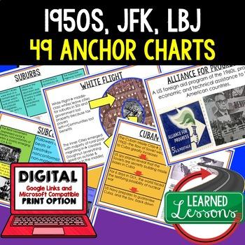 American History Anchor Charts: 1950s, JFK New Frontier, LBJ Great Society