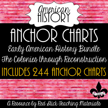 American History Anchor Charts--Mega Bundle!