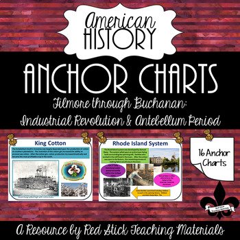 American History Anchor Charts: Industrial Revolution and Antebellum Era