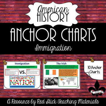 American History Anchor Charts: Immigration
