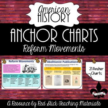 American History Anchor Charts: Reform Movements