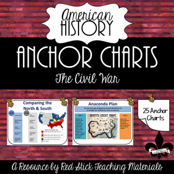 American History Anchor Charts: The Civil War