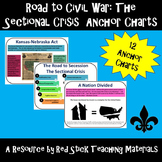 American History Anchor Charts: The Sectional Crisis: Road to the Civil War