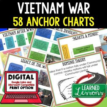 American History Anchor Charts: Vietnam War