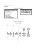 American History Break Packet or Study Guide