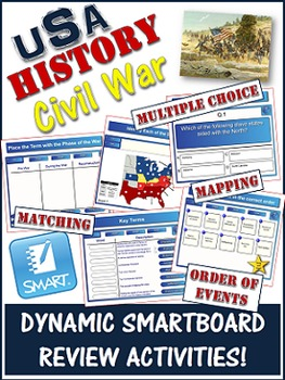 Civil War Smartboard Activity - Mapping, Matching and More!