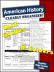 American History Course Part II - 1861 to 2015 - 115 Files and 600+ Slides/Pages