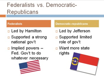 American History I Complete Course PowerPoint Notes