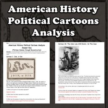 U.S. History Political Cartoons (American History Political Cartoons)