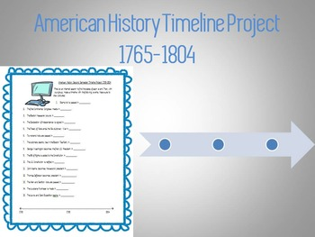 American History Timeline Activity 1765-1804