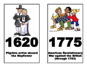 American History Timeline Wall Display
