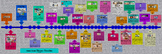American History Timeline With Thematic Units Booklist JPEG