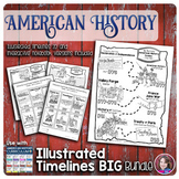 American History Timelines Bundle