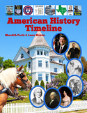 American History Timeline with Timeline Figures