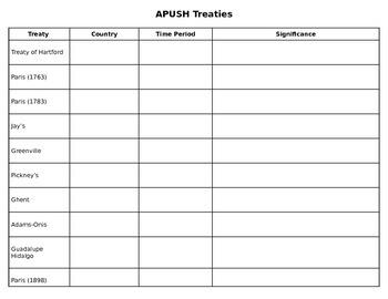 American History Treaties