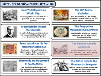 The Panama Canal & Latin America Unit - American History -