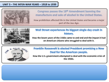Prohibition & The Roaring 20s Unit - American History - Tu