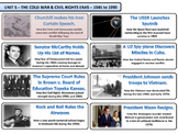 Origins of the Cold War Unit - Turning Points - American History