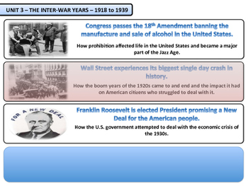 The Great Depression Unit - American History - Turning Points
