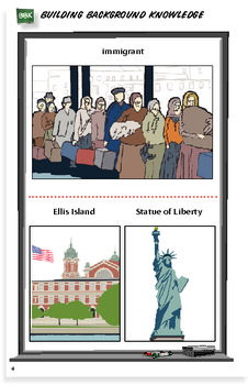 American Immigrants Yesterday and Today