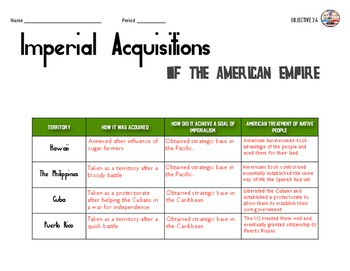 American Imperial Acquisitions Activity
