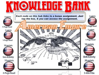 American Imperialism Digital Knowledge Bank