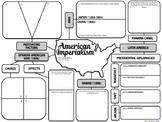 American Imperialism Graphic Organizer