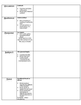 American Imperialism Soapstone Analysis