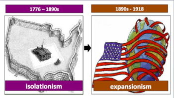 American Imperialism and the Spanish-American War (LP + Docs + Notes + PPT)