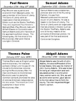 American Independence: Character Cards