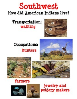 American Indian Posters - Comparison of Eastern Woodlands, Plains, and Southwest