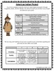 American Indian Research Project- Common Core- 3rd, 4th, 5