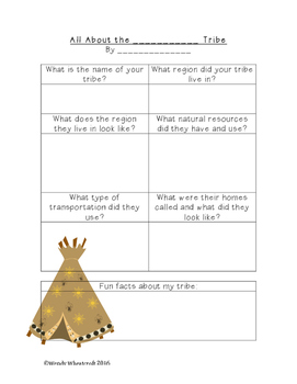 American Indian Research, Report, and Rubric