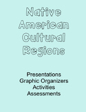 American Indian Unit- Graphic Organizers, Presentations, A