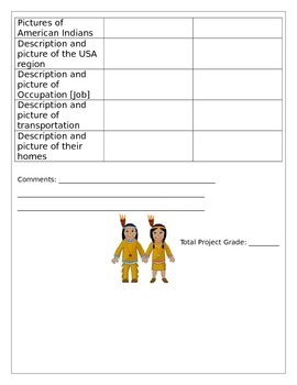American Indians Cereal Box Project