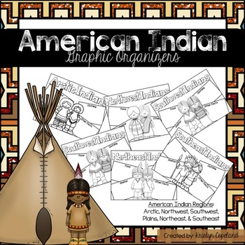 American Indians: Graphic Organizers (Native Americans)