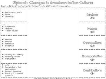 American Indians Interactive Notebook: Changes Over Time - Then and Now