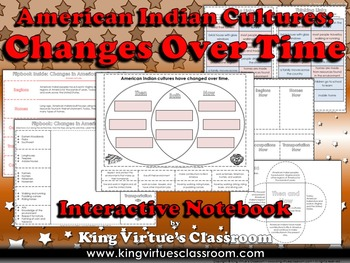 American Indians Interactive Notebook: Changes Over Time -