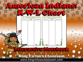 American Indians Interactive Notebook: K-W-L Chart