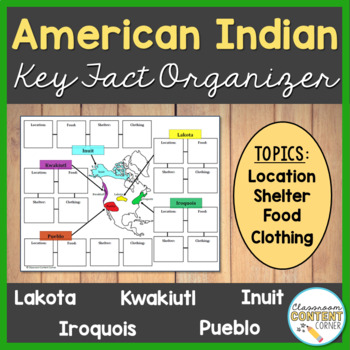 American Indians Notes Organizer