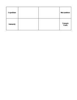 American Indians and Exploration Vocabulary Chart