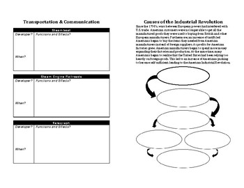 American Industrial Revolution: Guided Notes Booklet