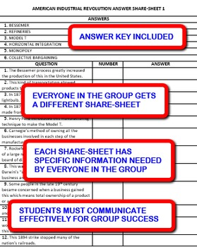 American Industrial Revolution: Interdependent Share-Sheets Activity