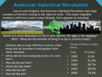 American Industrial Revolution (PART 4 of Industrial Revolution PPT)