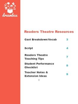 American Inventor: Thomas Edison- Readers Theatre Social Studies